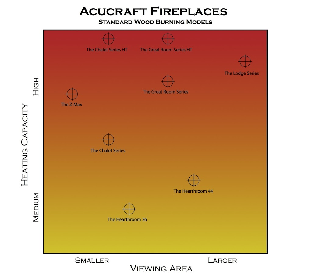 standard wood burning fireplace models acucraft