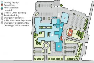 madison health center site plan