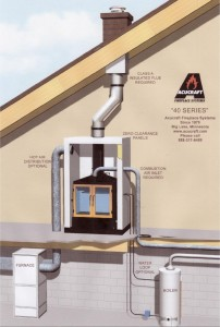 Fireplace Remote Ducting Graphic