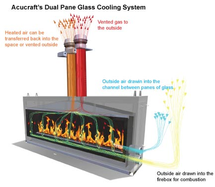 acucraft-dual-pane-glass-cooling-system