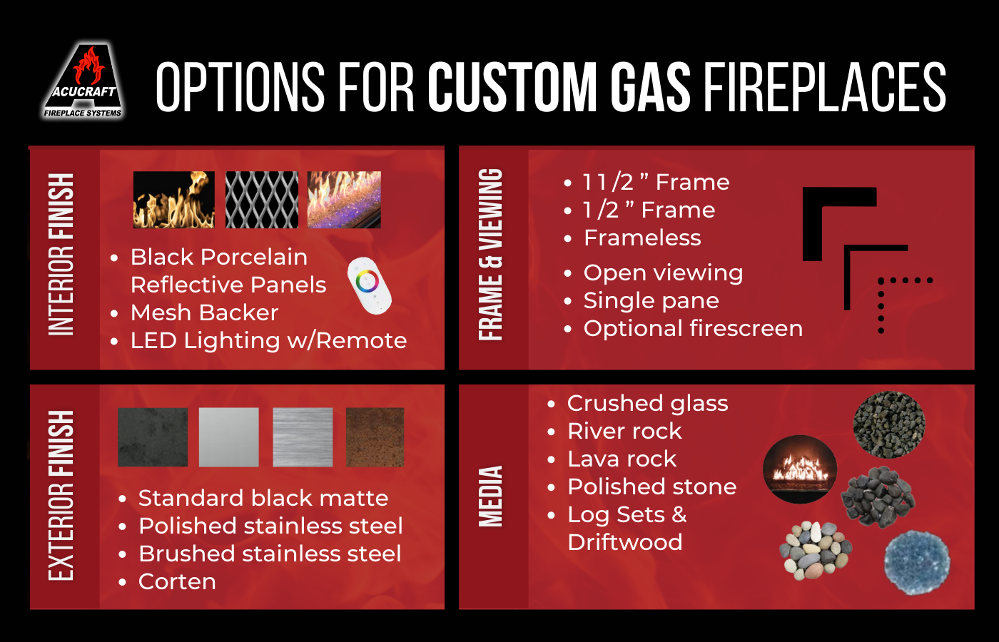 Infographic representing custom gas fireplace options