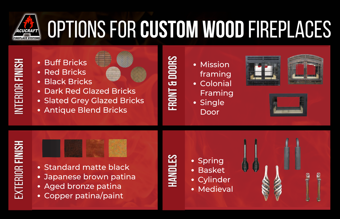 Infographic representing custom wood fireplace options