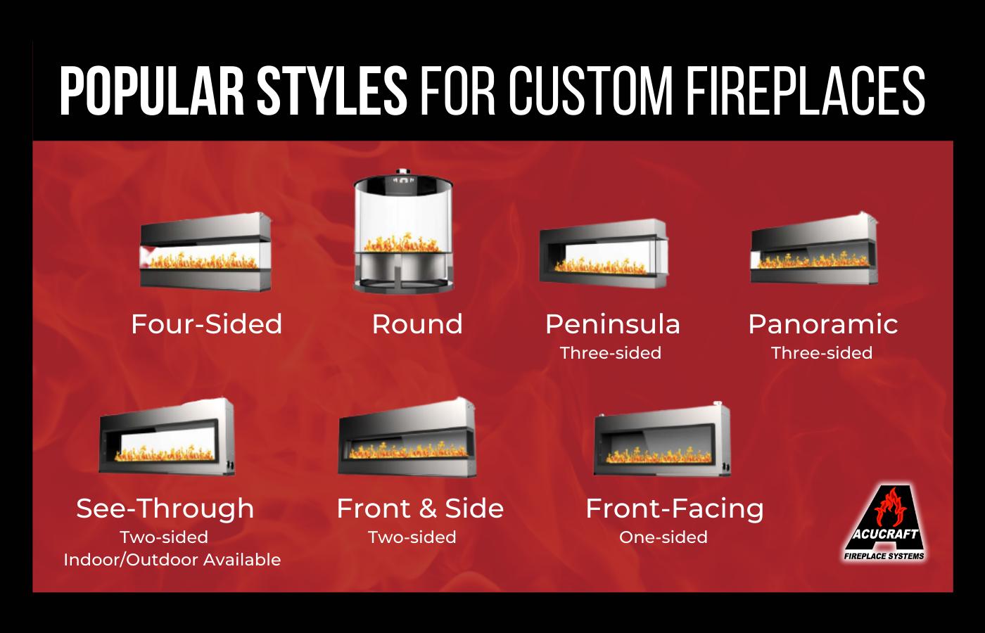 Infographic representing popular custom fireplace styles