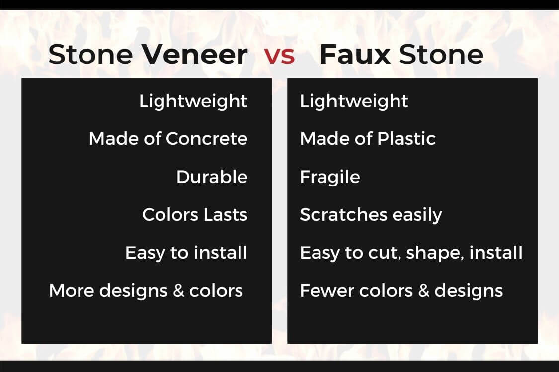 Stone Veneer vs Faux Stone Table